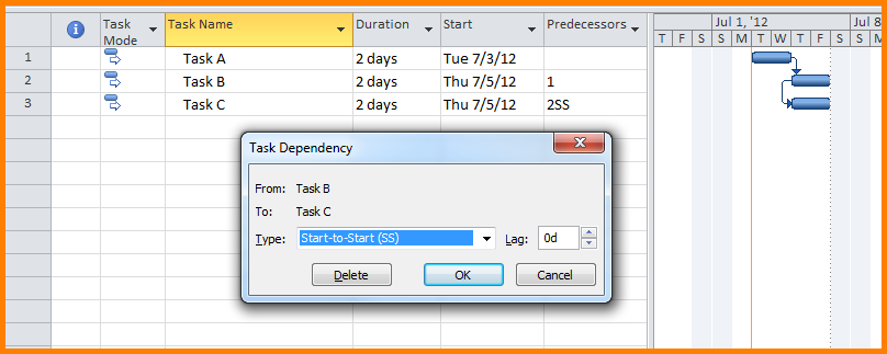 Project-Task-Dependency-Types-3