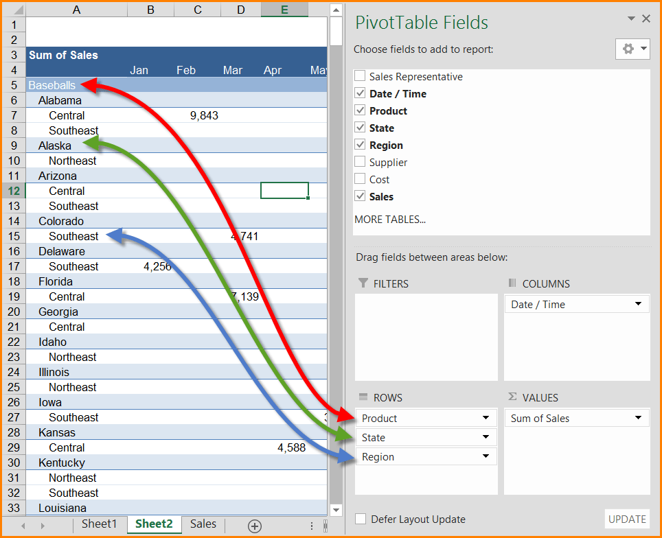 excel mixed pivot table layout skillforge