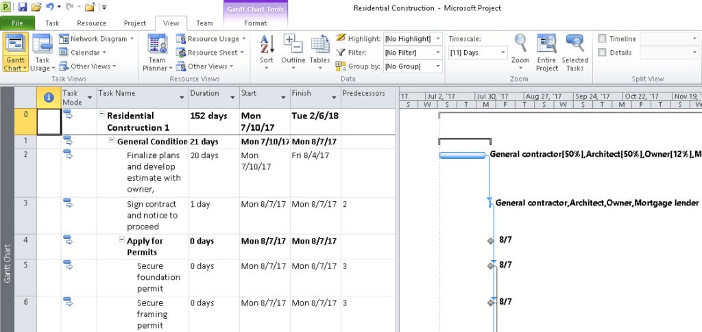 How to create subprojects in microsoft project skillforge to start with one simply sets up regular projects whatever they might be about whatever one does normally add tasks resources assignments calendars ccuart Images